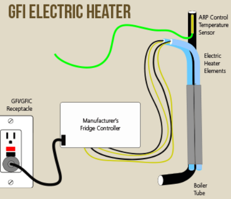 Your RV Refrigerator, Part 3—Electric Operation · Escas RV Club National Rv Electrical Wiring Diagram Ac on rv electrical wiring, rv wiring harness, dometic air conditioner parts diagram, rv air conditioning diagram, rv ac maintenance, coleman rv ac diagram, rv thermostat wiring, rv solar diagram, rv ac capacitor, rv ac troubleshooting, rv ac thermostat replacement, rv wiring diagrams online, rv ac switch, rv wire diagram, rv ac thermostat diagram, rv trailer wiring, rv plumbing diagram, rv ac parts, rv ac hose, rv tank monitor wiring-diagram,
