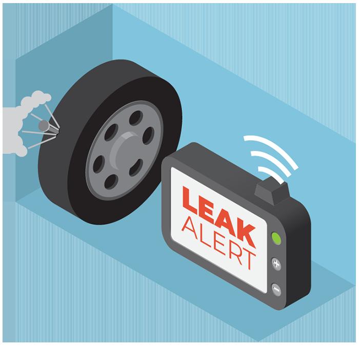 Consider a Tire Pressure Monitor